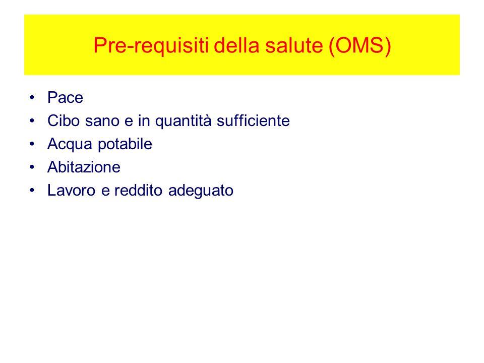 Pre-requisiti della salute (OMS)