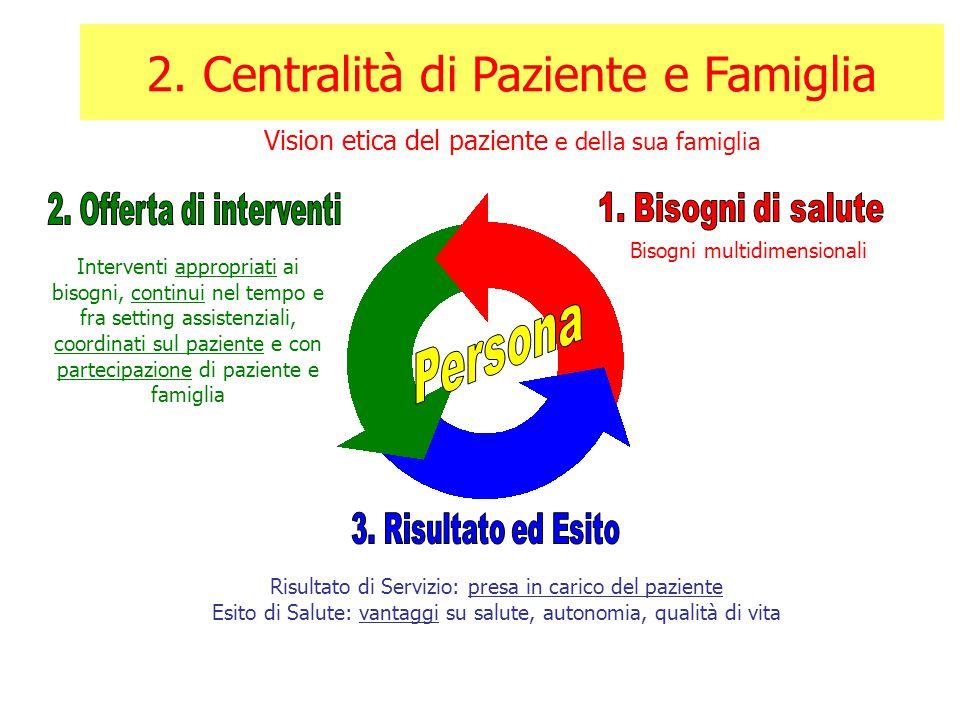 2. Centralità di Paziente e Famiglia