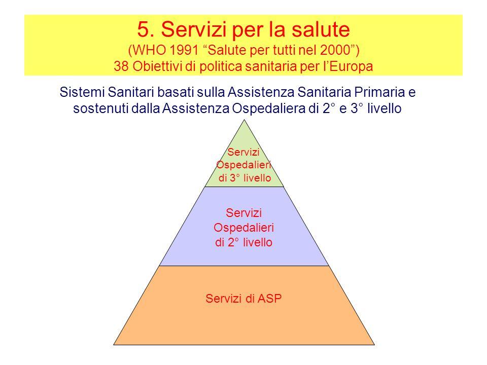 5. Servizi per la salute (WHO 1991 Salute per tutti nel 2000 ) 38 Obiettivi di politica sanitaria per l'Europa