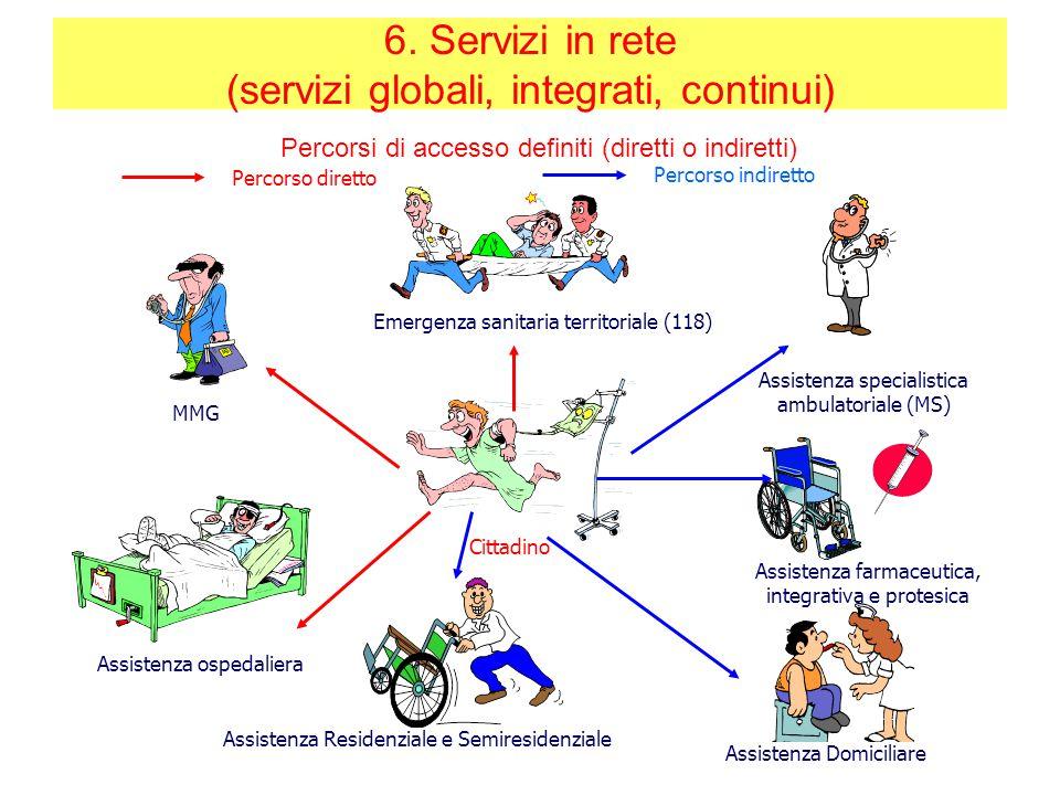 6. Servizi in rete (servizi globali, integrati, continui)