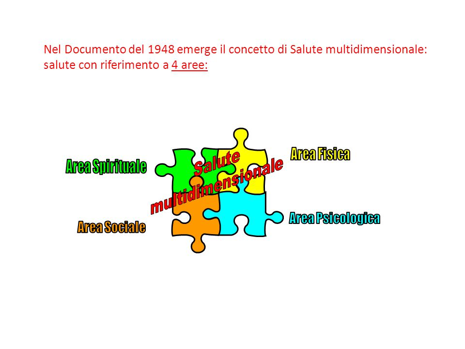 Nel Documento del 1948 emerge il concetto di Salute multidimensionale: salute con riferimento a 4 aree:
