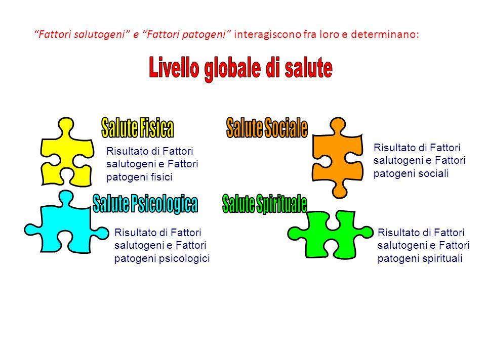 Livello globale di salute
