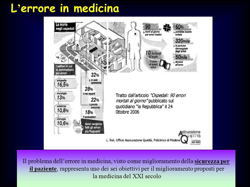 la medicina del XXI secolo
