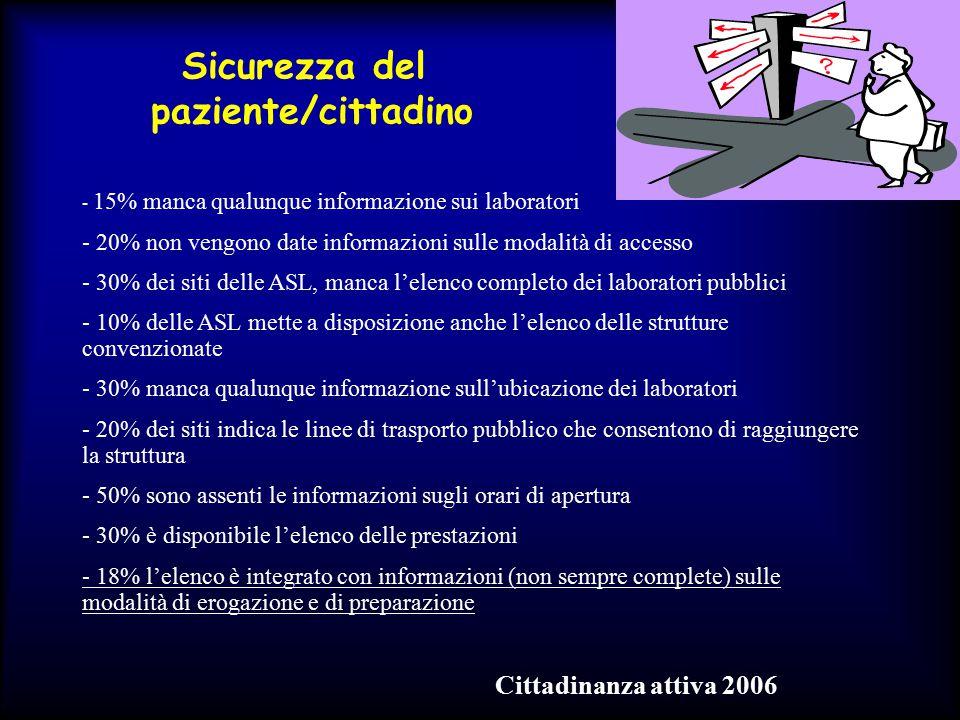 Sicurezza del paziente/cittadino