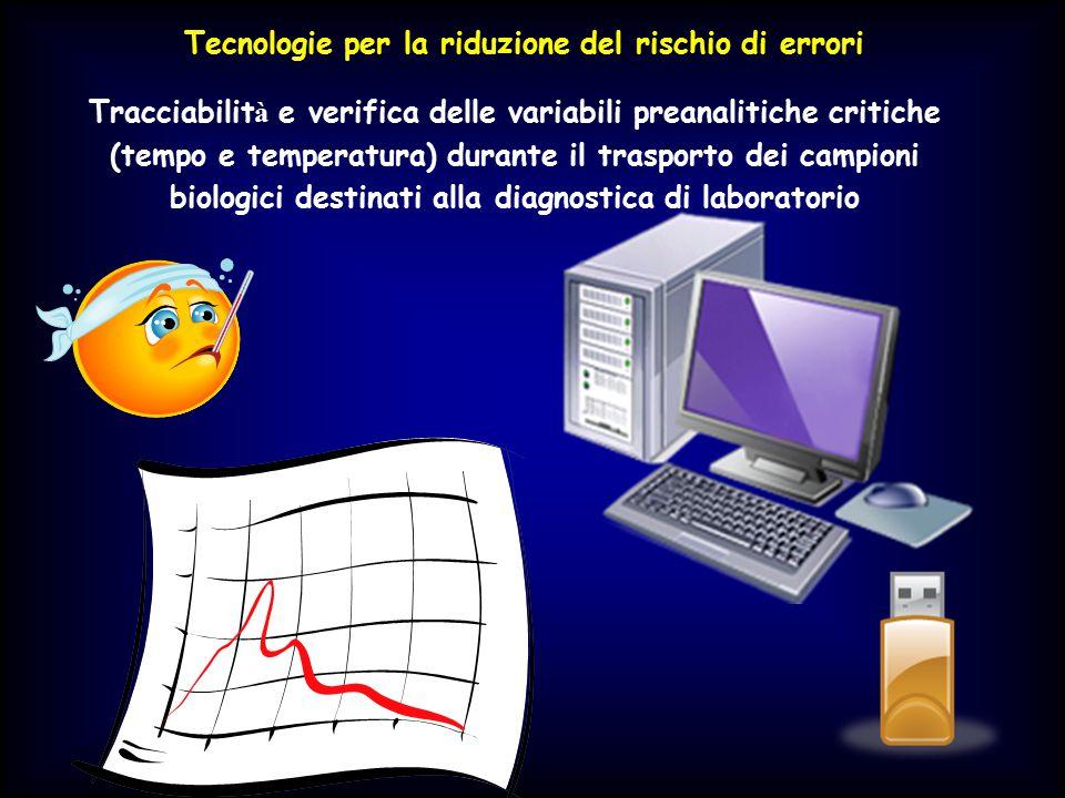 Tecnologie per la riduzione del rischio di errori