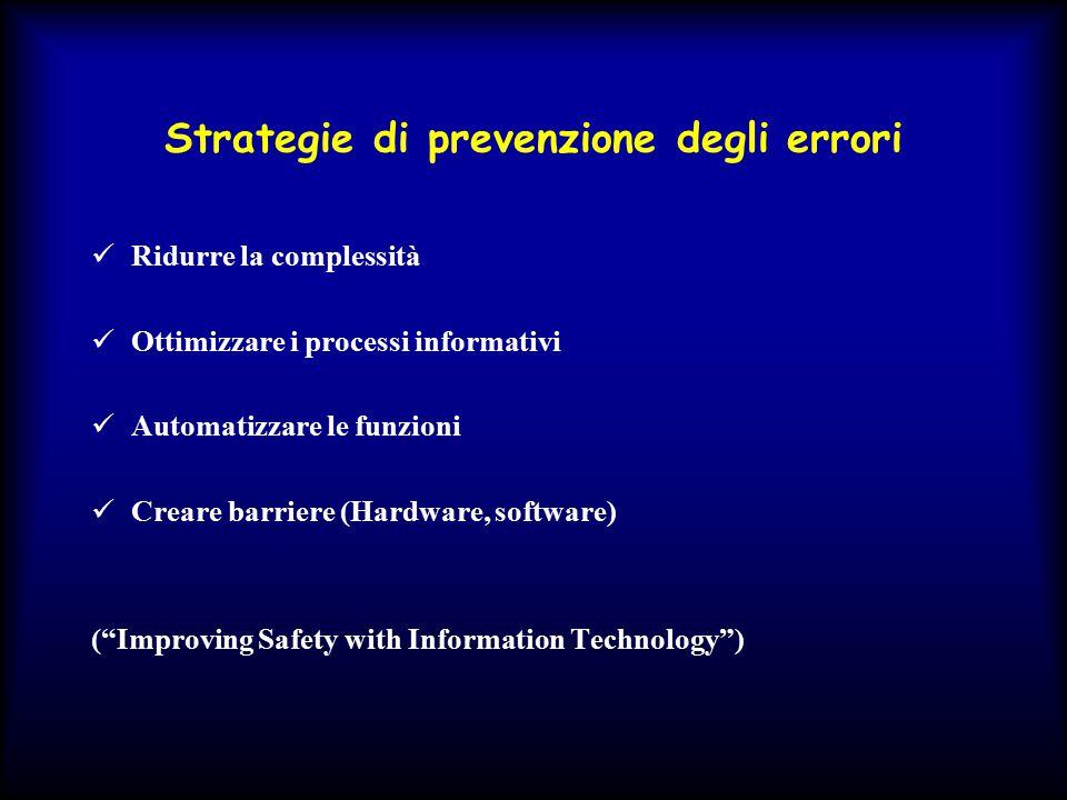 Strategie di prevenzione degli errori