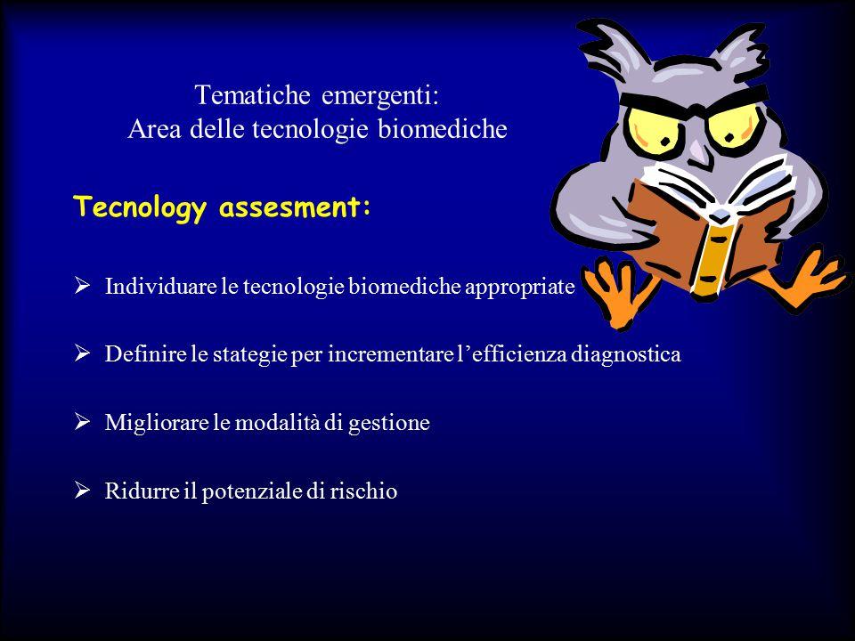 Tematiche emergenti: Area delle tecnologie biomediche
