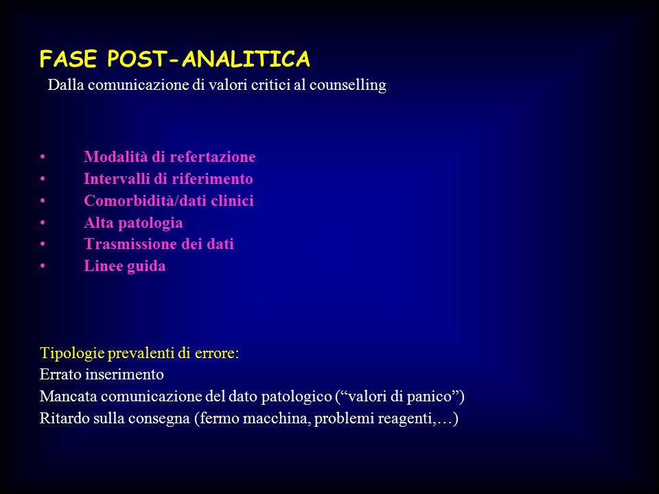 FASE POST-ANALITICA Dalla comunicazione di valori critici al counselling. Modalità di refertazione.