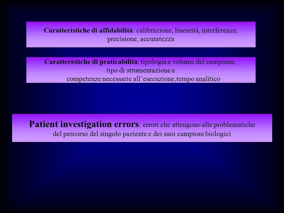 Patient investigation errors: errori che attengono alle problematiche