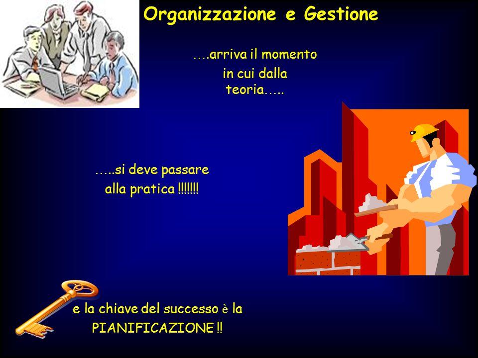 Organizzazione e Gestione