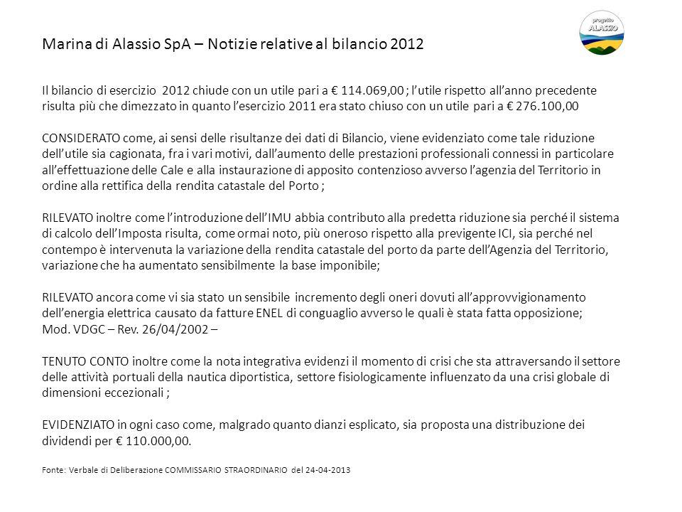 Marina di Alassio SpA – Notizie relative al bilancio 2012