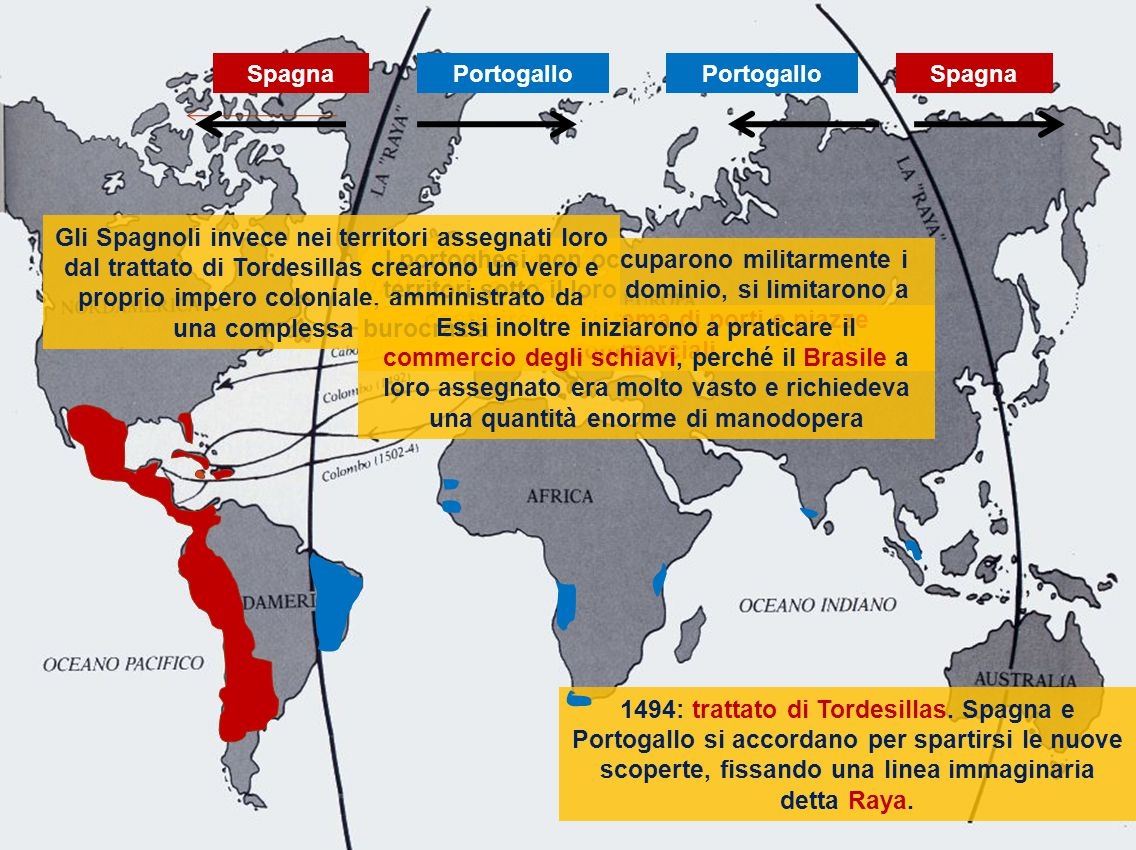 Spagna Portogallo. Portogallo. Spagna.