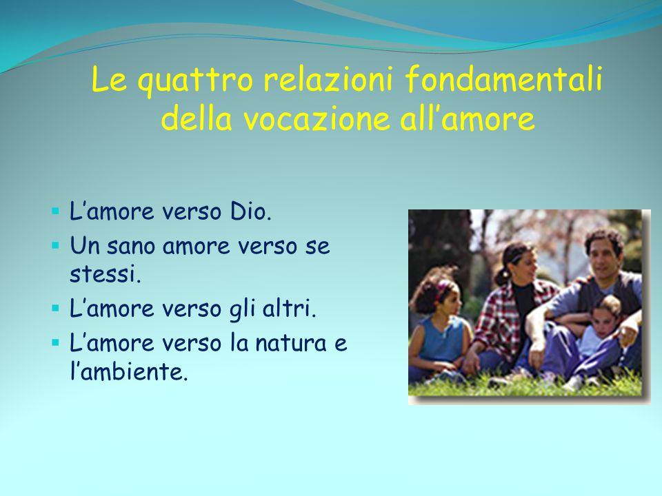 Le quattro relazioni fondamentali della vocazione all'amore