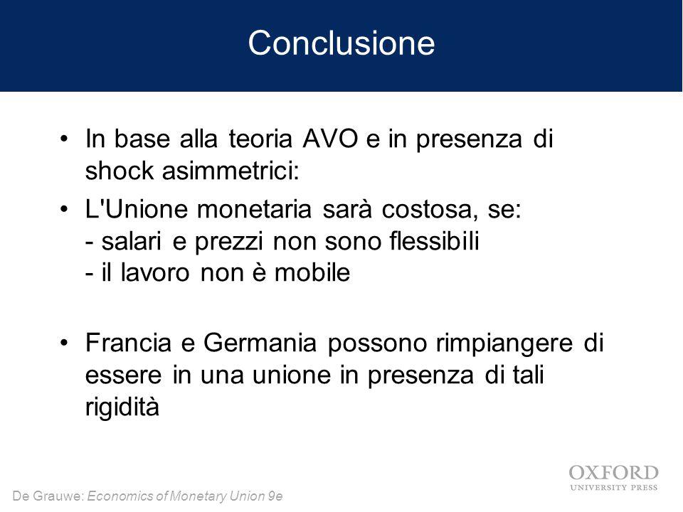 Conclusione In base alla teoria AVO e in presenza di shock asimmetrici: