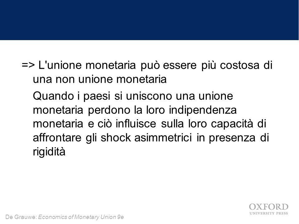 => L unione monetaria può essere più costosa di una non unione monetaria Quando i paesi si uniscono una unione monetaria perdono la loro indipendenza monetaria e ciò influisce sulla loro capacità di affrontare gli shock asimmetrici in presenza di rigidità