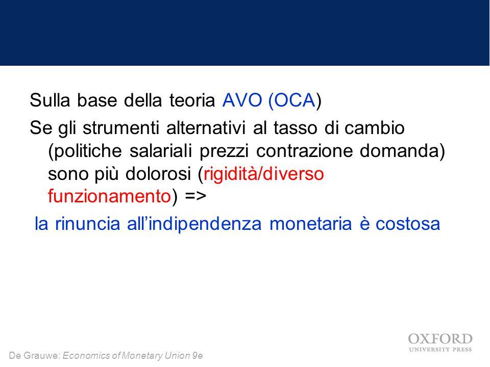 Sulla base della teoria AVO (OCA)