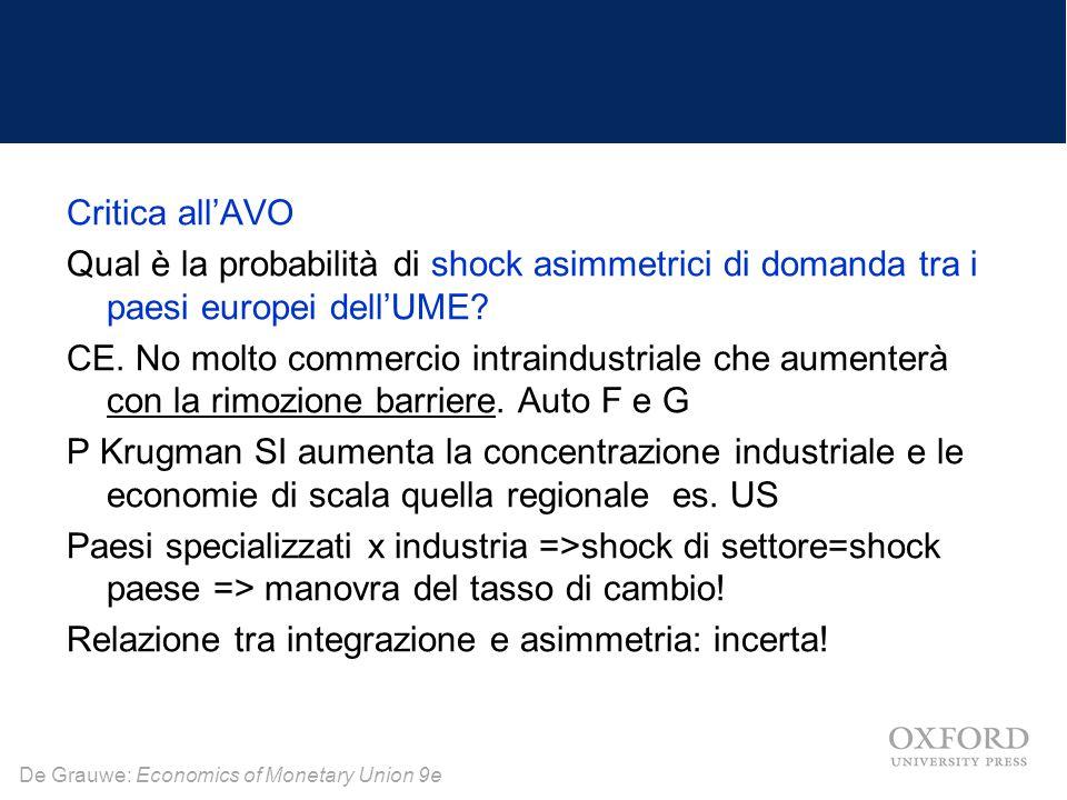 Critica all'AVO Qual è la probabilità di shock asimmetrici di domanda tra i paesi europei dell'UME