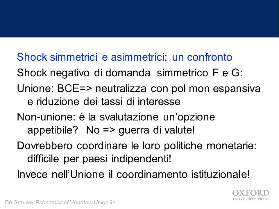 Shock simmetrici e asimmetrici: un confronto