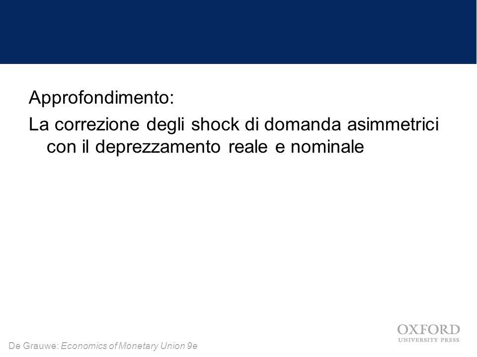 Approfondimento: La correzione degli shock di domanda asimmetrici con il deprezzamento reale e nominale.