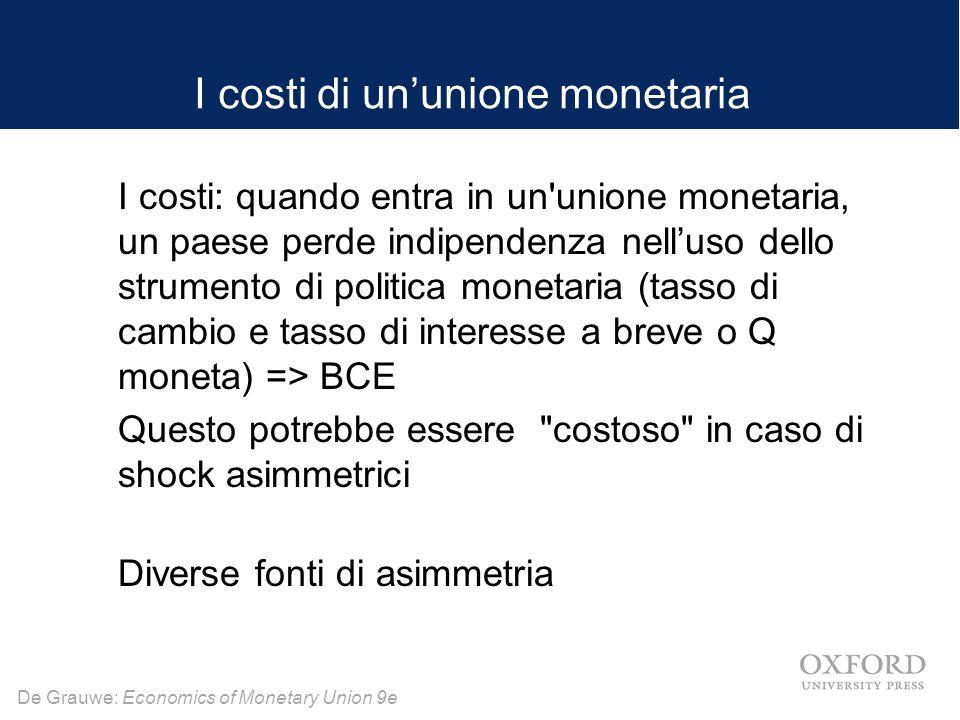 I costi di un'unione monetaria