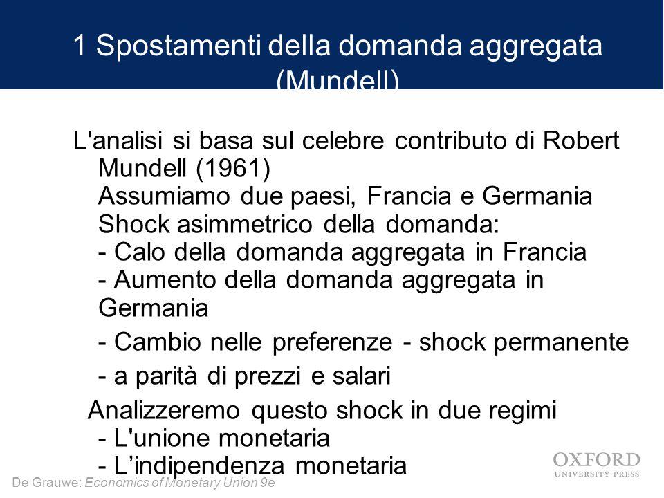 1 Spostamenti della domanda aggregata (Mundell)