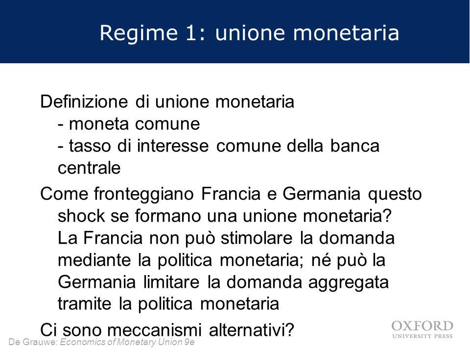 Regime 1: unione monetaria