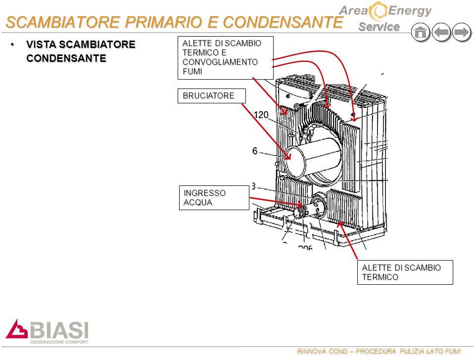 SCAMBIATORE PRIMARIO E CONDENSANTE