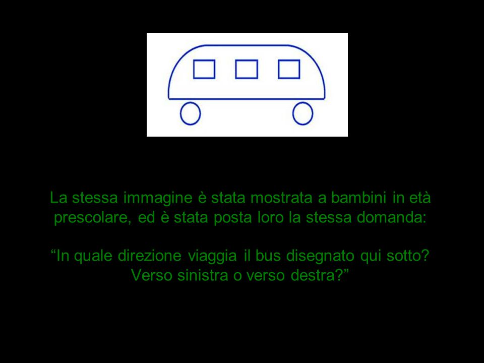 La stessa immagine è stata mostrata a bambini in età prescolare, ed è stata posta loro la stessa domanda: In quale direzione viaggia il bus disegnato qui sotto.