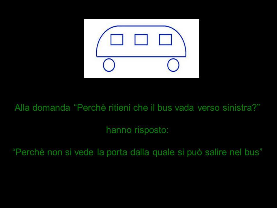 Alla domanda Perchè ritieni che il bus vada verso sinistra