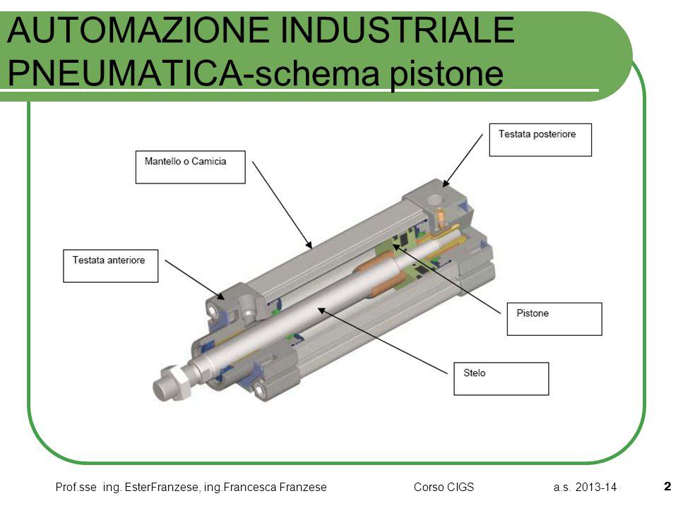 AUTOMAZIONE INDUSTRIALE PNEUMATICA-schema pistone