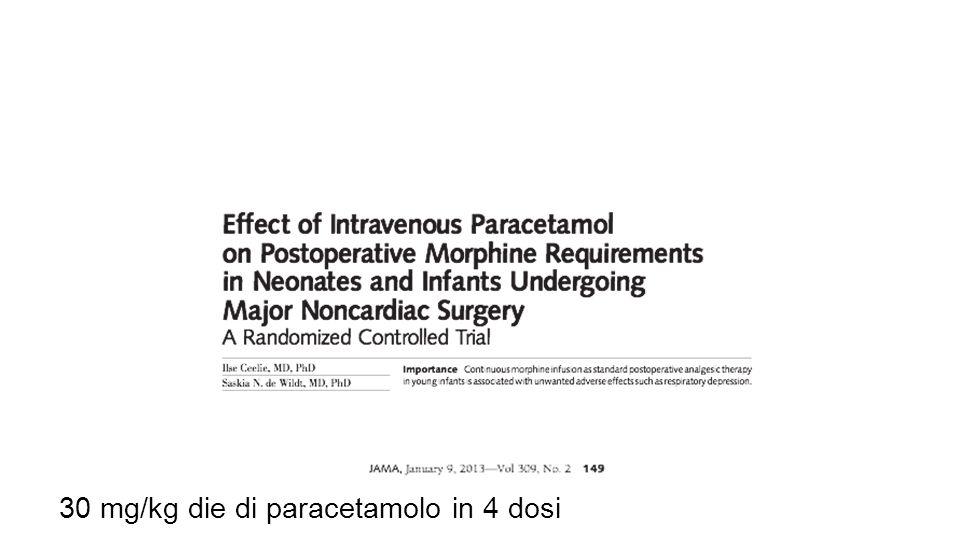 30 mg/kg die di paracetamolo in 4 dosi