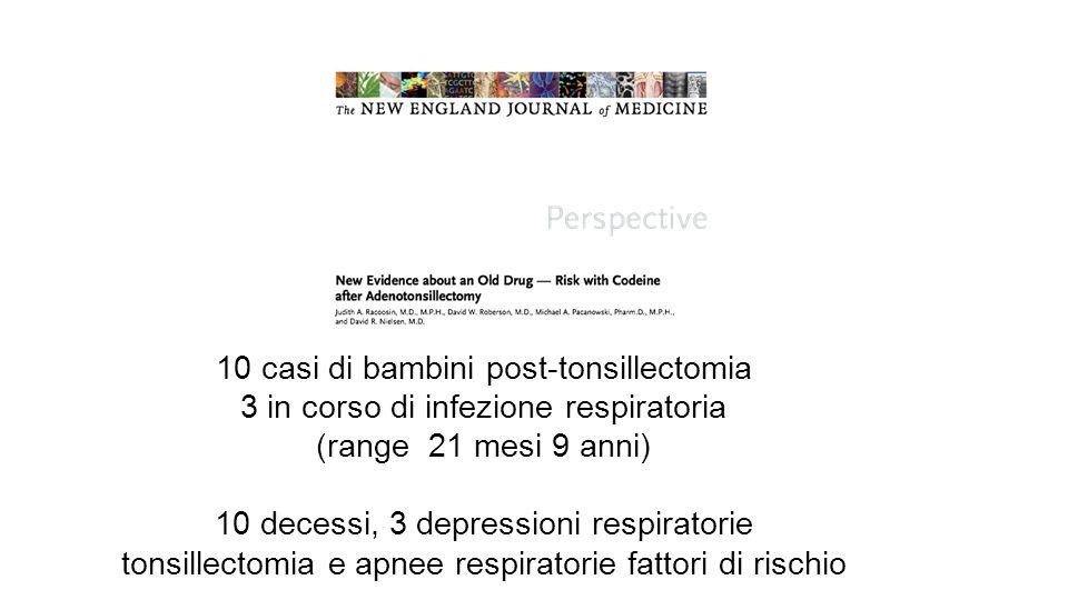 10 casi di bambini post-tonsillectomia