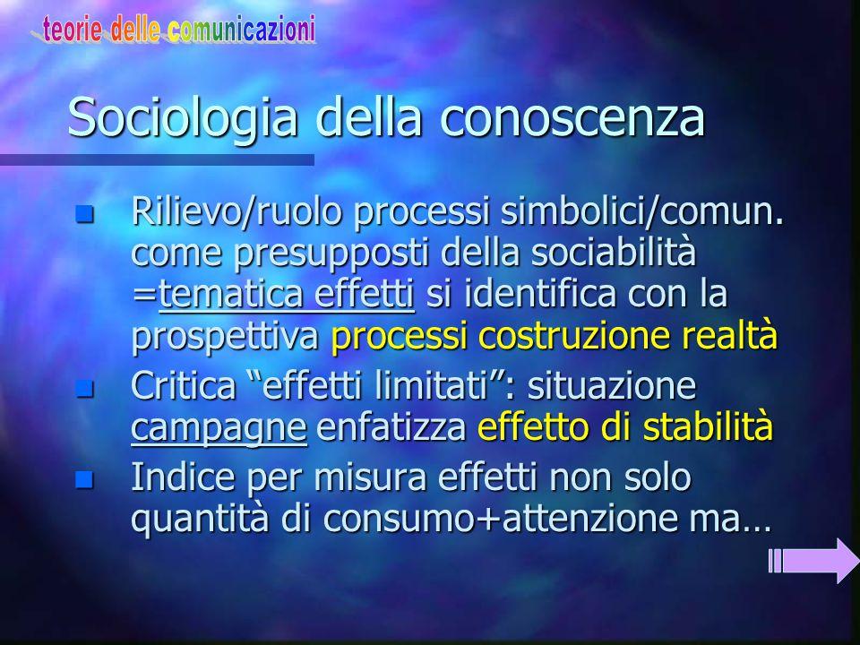 Sociologia della conoscenza