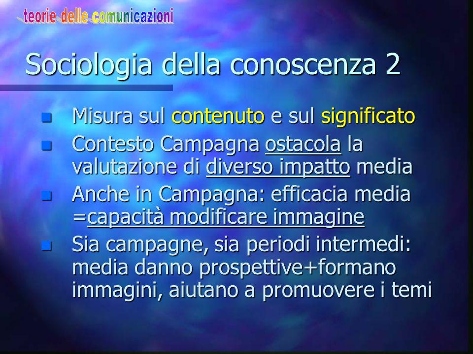 Sociologia della conoscenza 2