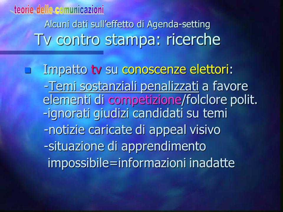 Alcuni dati sull'effetto di Agenda-setting Tv contro stampa: ricerche