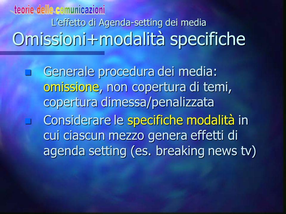 L'effetto di Agenda-setting dei media Omissioni+modalità specifiche