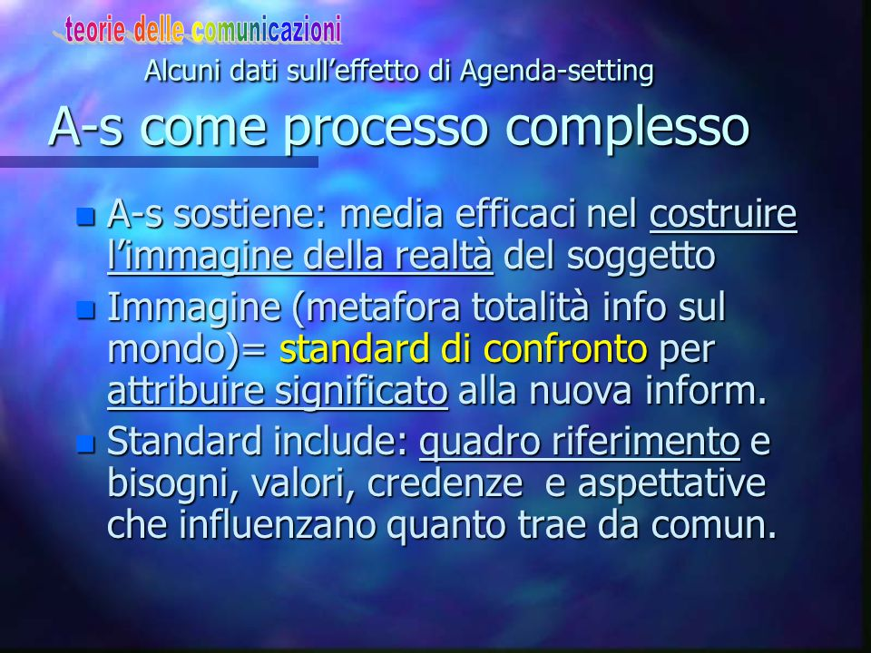 Alcuni dati sull'effetto di Agenda-setting A-s come processo complesso