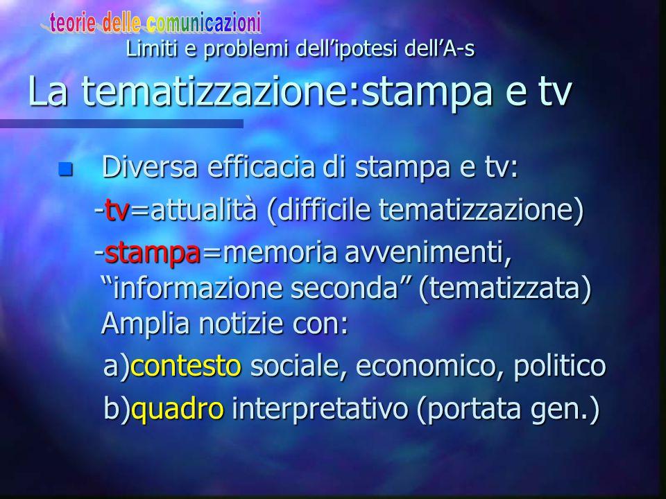 Limiti e problemi dell'ipotesi dell'A-s La tematizzazione:stampa e tv