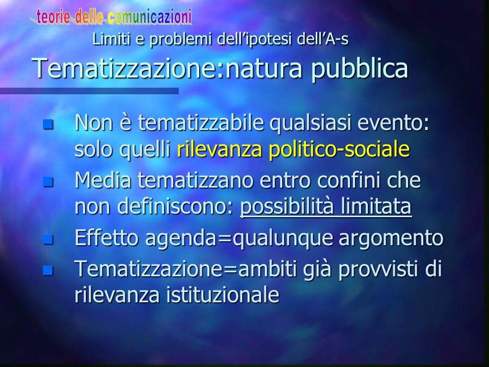 Limiti e problemi dell'ipotesi dell'A-s Tematizzazione:natura pubblica