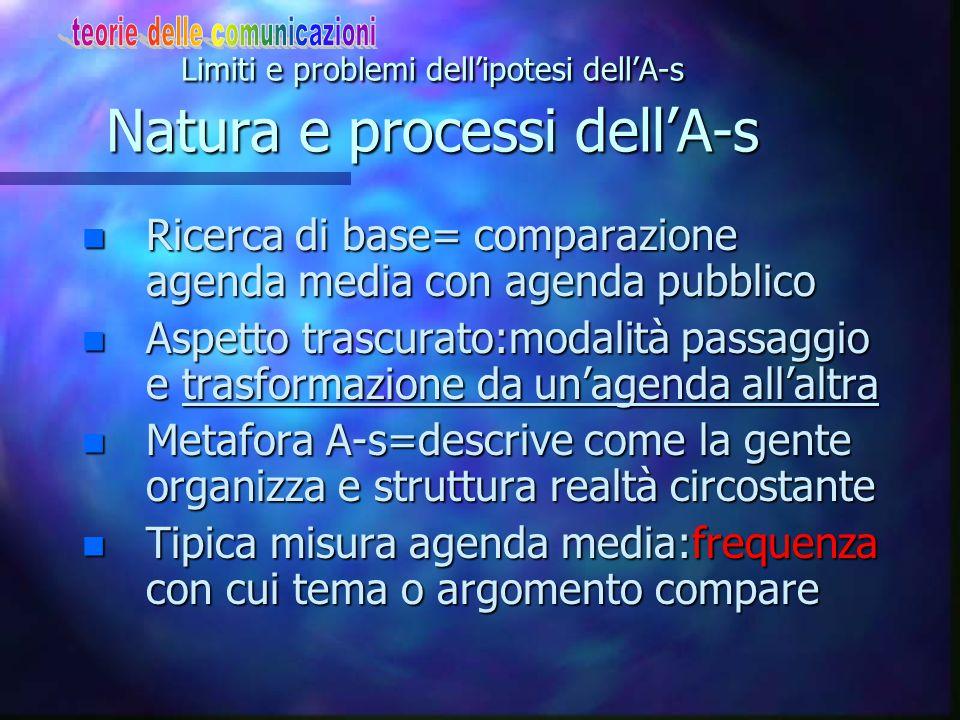 Limiti e problemi dell'ipotesi dell'A-s Natura e processi dell'A-s