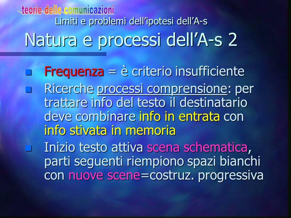 Limiti e problemi dell'ipotesi dell'A-s Natura e processi dell'A-s 2
