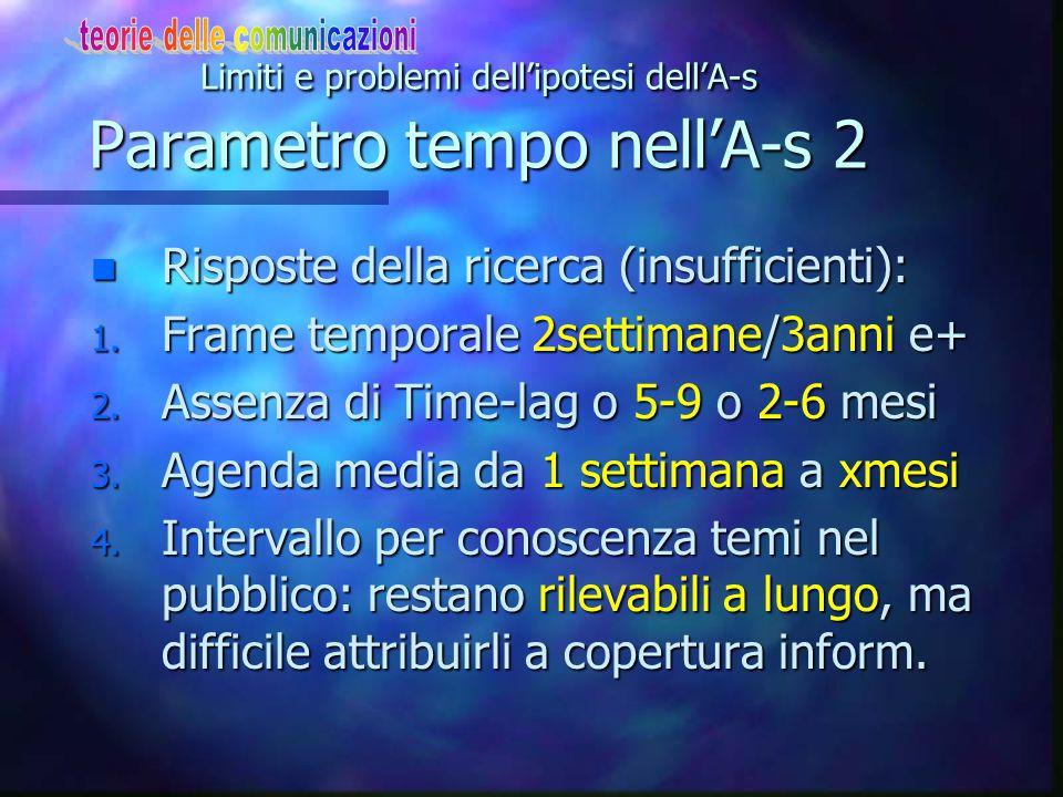 Limiti e problemi dell'ipotesi dell'A-s Parametro tempo nell'A-s 2