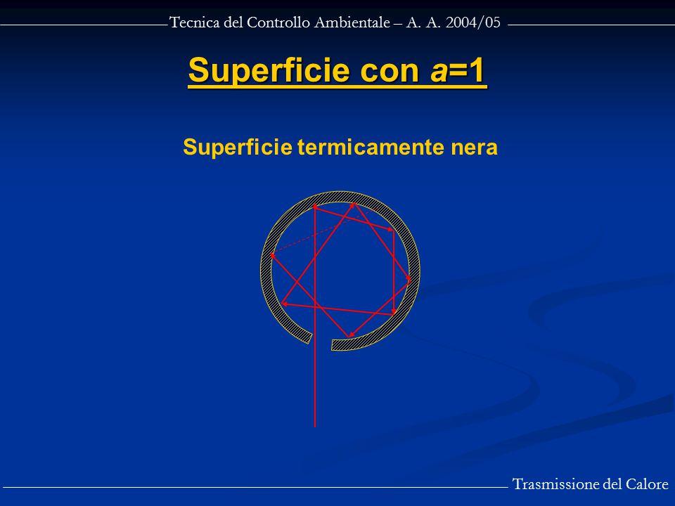 Superficie termicamente nera