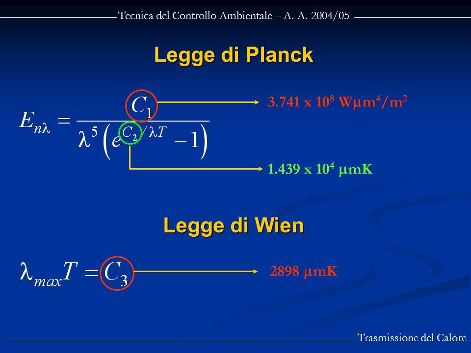 Legge di Planck Legge di Wien