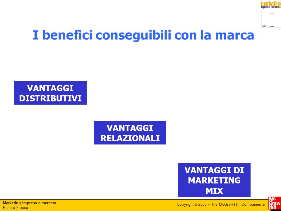 VANTAGGI DISTRIBUTIVI VANTAGGI DI MARKETING MIX