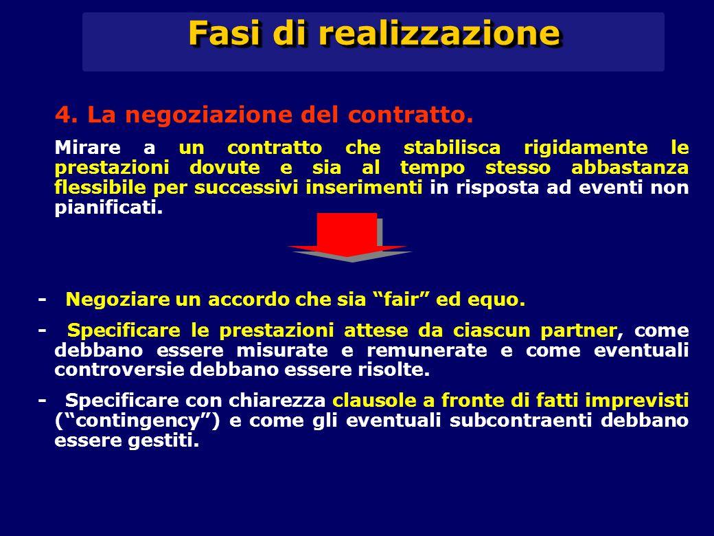Fasi di realizzazione 4. La negoziazione del contratto.