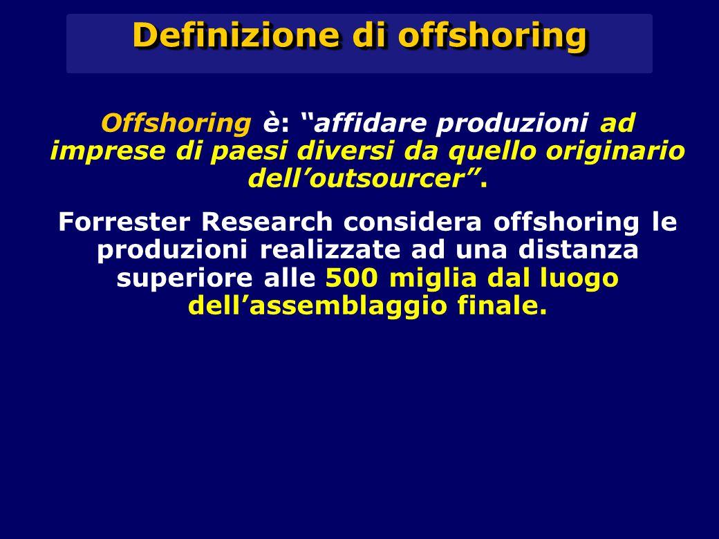 Definizione di offshoring