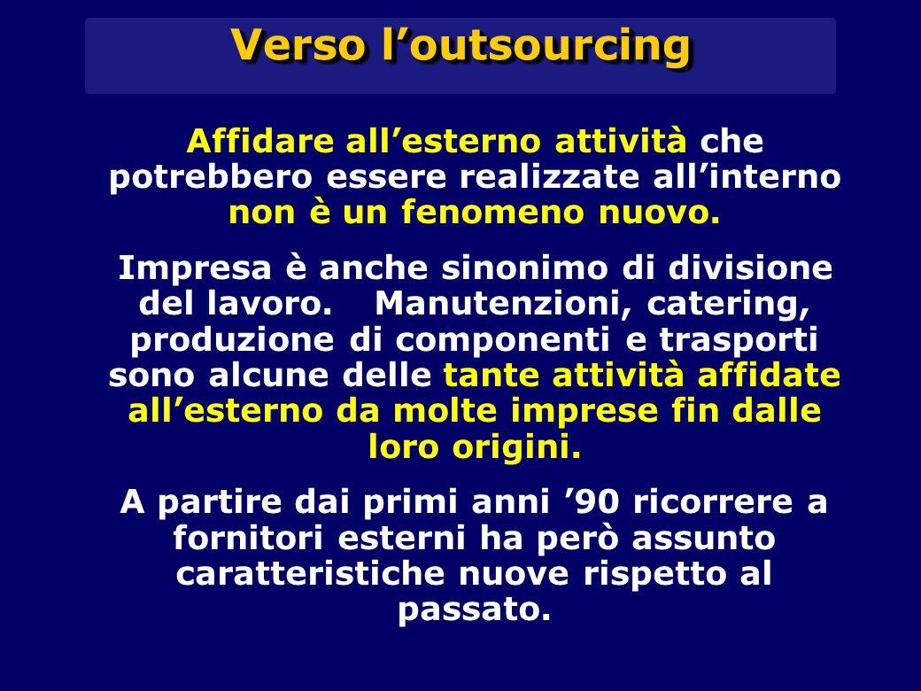 Verso l'outsourcing Affidare all'esterno attività che potrebbero essere realizzate all'interno non è un fenomeno nuovo.