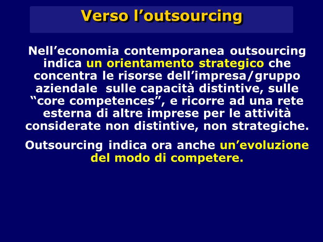 Outsourcing indica ora anche un'evoluzione del modo di competere.