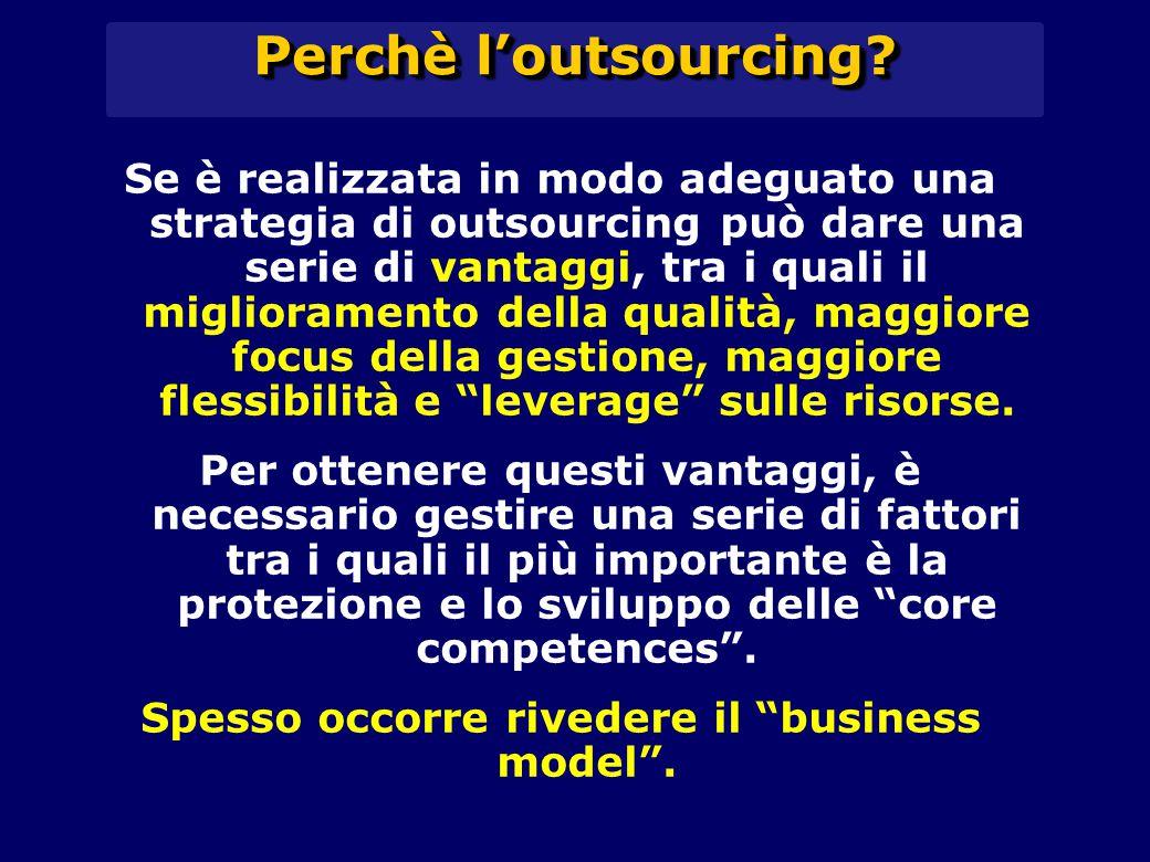 Spesso occorre rivedere il business model .